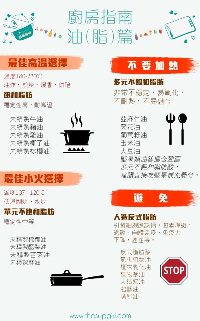 cookingoil101